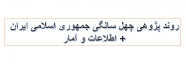 پاورپوینت بررسی ظرفیت ها وپیشرفت های چهل ساله انقلاب اسلامی