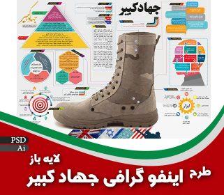 اینفوگرافی جهاد کبیر