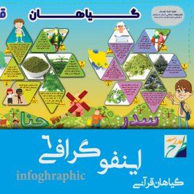اینفوگرافیک گیاهان قرآنی