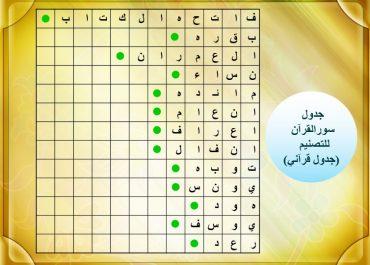پاورپوینت مسابقه جدول قرآنی