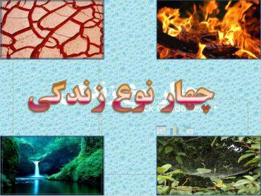 پاورپوینت بررسی زندگی انسان و چهار حشره با الهام از قرآن