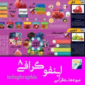 اینفوگرافیک میوه های قرآنی 2